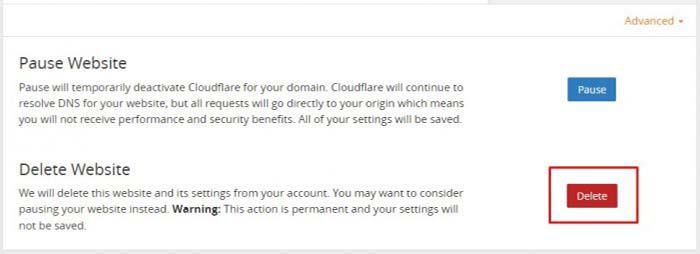 deletar-conta-cloudflare-4