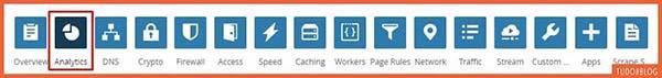 menu-cloudflare-analytics