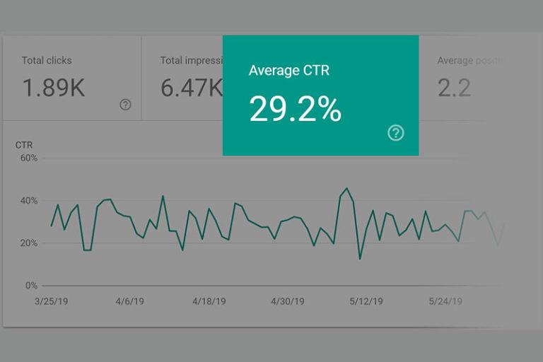 Qual a porcentagem de um CTR Google indicado?